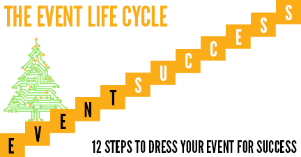 eventplanninglifecycle